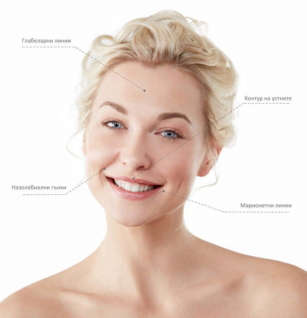 Pluryal Injectables Classic